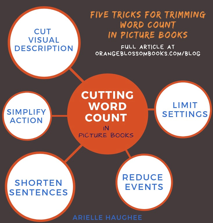 Five Tricks for Trimming Word Count in Picture Book